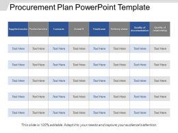 Procurement Plan Powerpoint Template