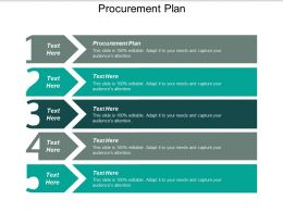 Procurement Plan Ppt Powerpoint Presentation Layouts Example Topics Cpb
