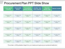 Procurement Plan Ppt Slide Show