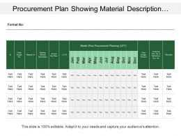 Procurement Plan Showing Material Description And Budget Amount