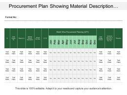 procurement_plan_showing_material_description_and_budget_amount_Slide01
