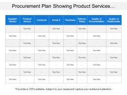 Procurement Plan Showing Product Services With Supplier Vendor Detail