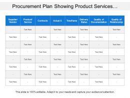 procurement_plan_showing_product_services_with_supplier_vendor_detail_Slide01