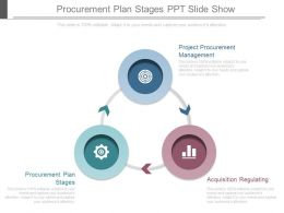 Procurement Plan Stages Ppt Slide Show