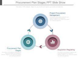 Procurement Plan Stages Ppt Slide Show