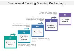 Procurement Planning Sourcing Contracting Monitoring Evaluation