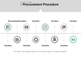 Procurement Procedure Ppt Powerpoint Presentation Professional Background Cpb