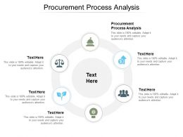 Procurement Process Analysis Ppt Powerpoint Presentation Layouts Diagrams Cpb
