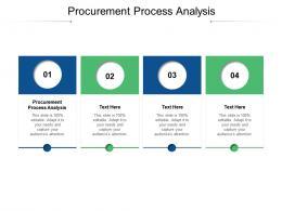 Procurement Process Analysis Ppt Powerpoint Presentation Portfolio Microsoft Cpb