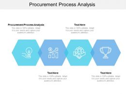 Procurement Process Analysis Ppt Powerpoint Presentation Styles Templates Cpb