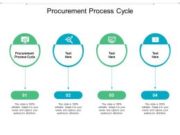 Procurement Process Cycle Ppt Powerpoint Presentation Infographics Format Cpb