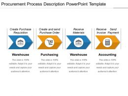 Procurement Process Description Powerpoint Template