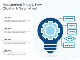 Procurement Process Flow Chart With Gear Wheel