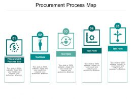 Procurement Process Map Ppt Powerpoint Presentation Layouts Graphics Pictures Cpb