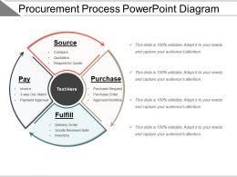 Procurement Process Powerpoint Diagram
