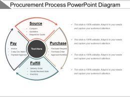 procurement_process_powerpoint_diagram_Slide01