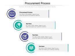 Procurement Process Ppt Powerpoint Presentation Gallery Show Cpb