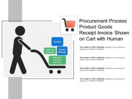 Procurement Process Product Goods Receipt Invoice Shown On Cart With Human
