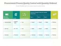 Procurement Process Quality Control With Quantity Ordered