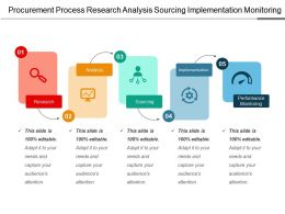Procurement Process Research Analysis Sourcing Implementation Monitoring