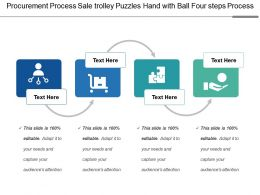 Procurement Process Sale Trolley Puzzles Hand With Ball Four Steps Process