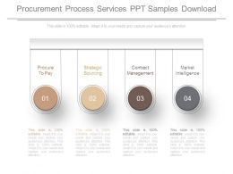 Procurement Process Services Ppt Samples Download