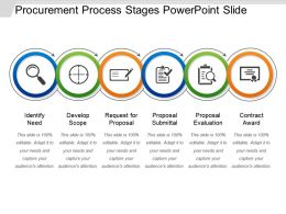 Procurement Process Stages Powerpoint Slide