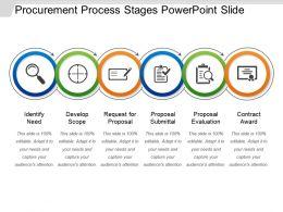 procurement_process_stages_powerpoint_slide_Slide01