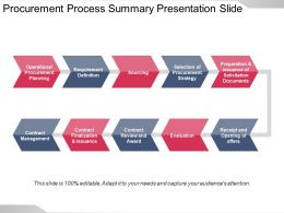 Procurement Process Summary Presentation Slide