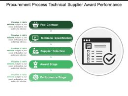 Procurement Process Technical Supplier Award Performance