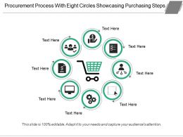Procurement Process With Eight Circles Showcasing Purchasing Steps