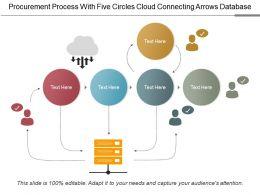 Procurement Process With Five Circles Cloud Connecting Arrows Database