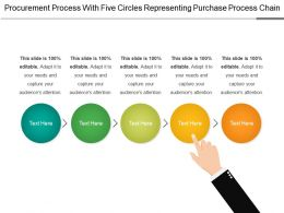 Procurement Process With Five Circles Representing Purchase Process Chain