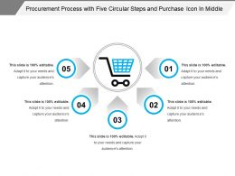 Procurement Process With Five Circular Steps And Purchase Icon In Middle