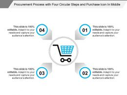 Procurement Process With Four Circular Steps And Purchase Icon In Middle