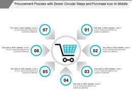 Procurement Process With Seven Circular Steps And Purchase Icon In Middle