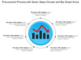 Procurement Process With Seven Steps Circular And Bar Graph Arrow