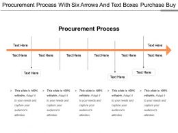 Procurement Process With Six Arrows And Text Boxes Purchase Buy