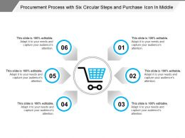 Procurement Process With Six Circular Steps And Purchase Icon In Middle
