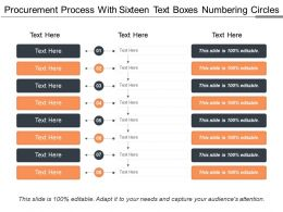 Procurement Process With Sixteen Text Boxes Numbering Circles