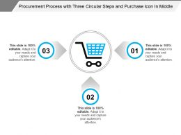 Procurement Process With Three Circular Steps And Purchase Icon In Middle