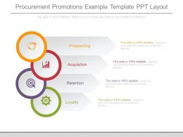 Procurement Promotions Example Template Ppt Layout