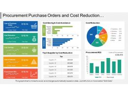 procurement_purchase_orders_and_cost_reduction_dashboard_Slide01