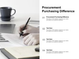 Procurement Purchasing Difference Ppt Powerpoint Presentation Infographic Template Inspiration Cpb