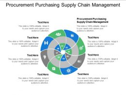 Procurement Purchasing Supply Chain Management Ppt Powerpoint Presentation Outline Template Cpb