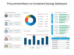 Procurement Return On Investment Savings Dashboard