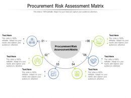 Procurement Risk Assessment Matrix Ppt Powerpoint Presentation Infographics Cpb