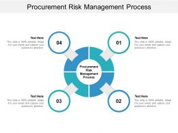 Procurement Risk Management Process Ppt Powerpoint Presentation Slides Background Cpb
