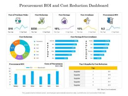 Procurement ROI And Cost Reduction Dashboard