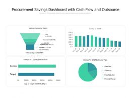 Procurement Savings Dashboard With Cash Flow And Outsource